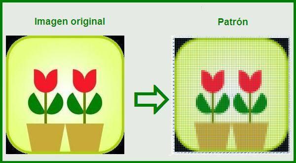 Cómo crear un patrón de tu imagen en segundos - Innatia.com