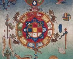 china astrologia