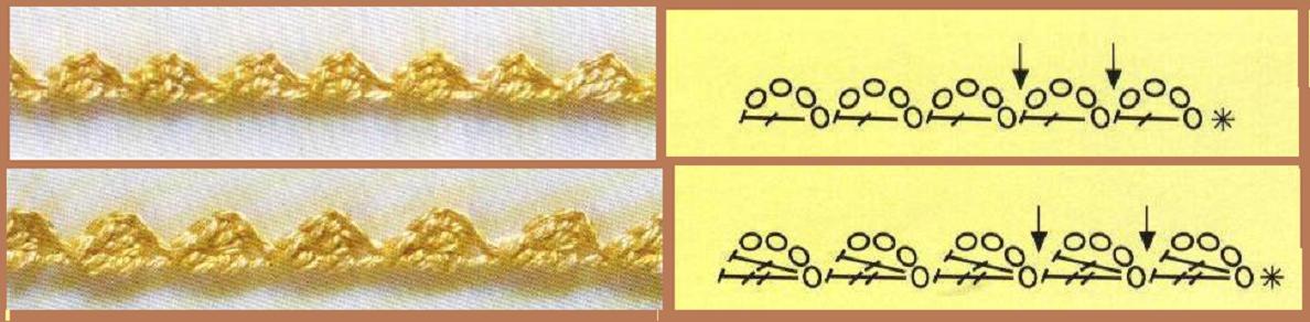 Patrones de picos y flecos de ganchillo :: Muestras de picos y ...