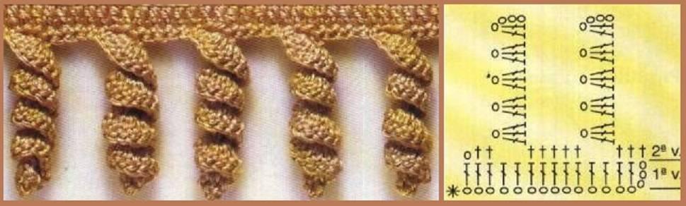 Patrones de picos y flecos de ganchillo muestras de - Como se hace ganchillo ...